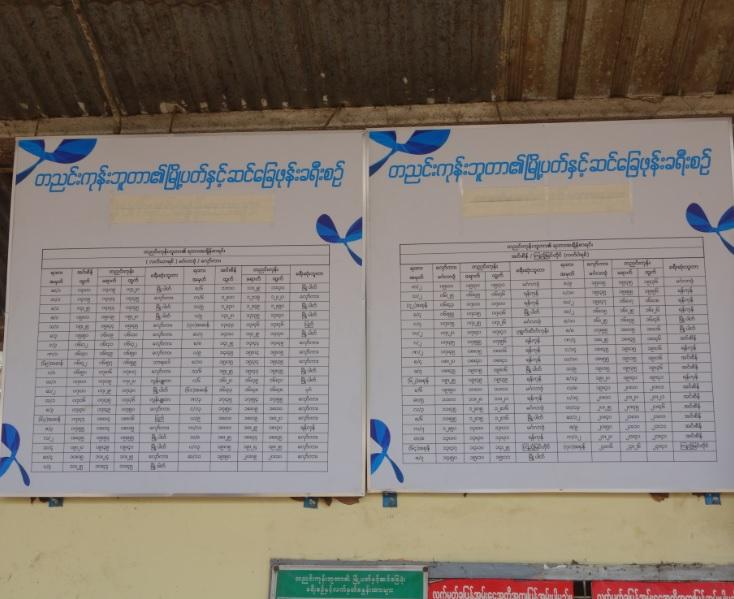 ヤンゴン市場_39