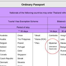 ミャンマー人は果たしてタイにNOビザで入れるのか?